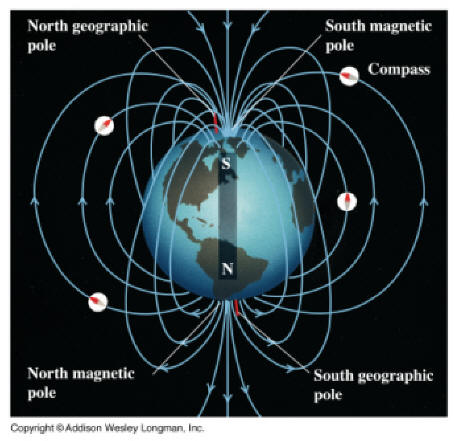 28_03_Earth_magnetic_field.jpg